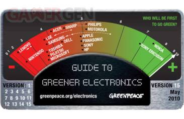 classement-greenpeace-2010