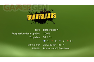 Borderlands Trophees