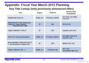 bilan-financier-square-enix-15052011