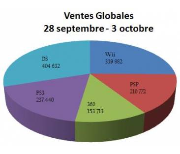 ventes_globales