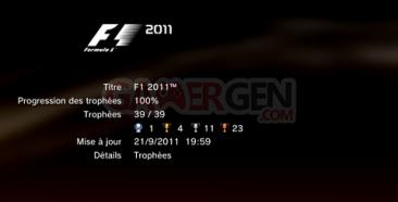 Formula 1 - F1 - trophees - LISTE -  1