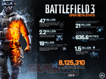image-screenshot-stats-battlefield-3-beta-18102011
