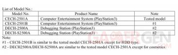 FCC_ps3_slim list-of-model-numbers-fcc-cech-2501