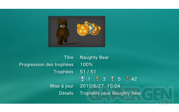 Naughty Bear trophees liste 1