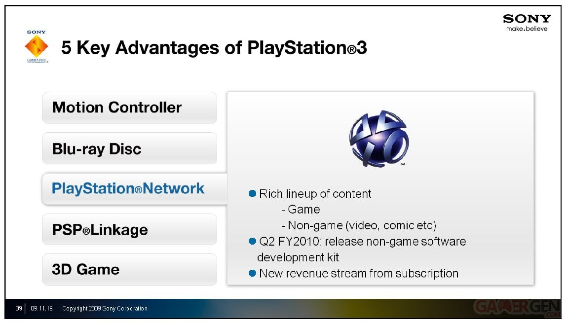 psn_subscription