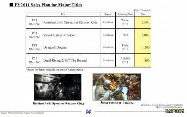 Capcom-dates-chiffres-FY2011-Image-01