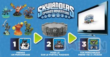 image-affiche-sylanders-spyros-adventure-10032012