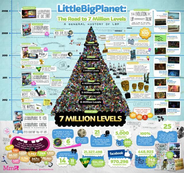 LittleBigPlanet_06-08-2012_artwork-chiffres