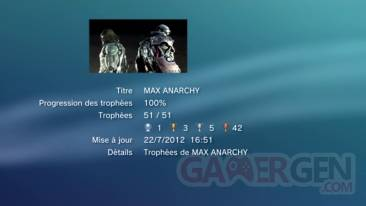 Max-Anarchy-Trophee-Liste-01