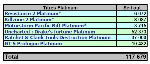 platinum 010