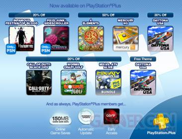 playstation-store-us-canada-psplus-ban-2011-10-25