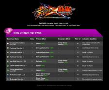 Street-Fighter-x-Tekken-Image-King-of-Iron-Fist-Pack-Gemmes-151211-01