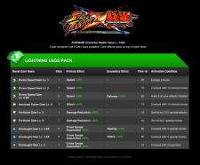 Street-Fighter-x-Tekken-Image-Lightning-Legs-Pack-Gemmes-151211-01