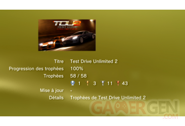 Test Drive Unlimited 2 - TDU2 - Casino on line - Trophees - liste