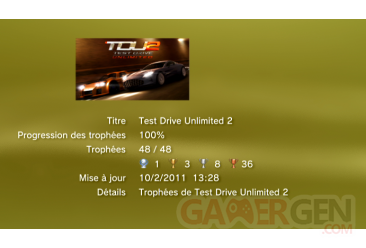 Test Drive Unlimited 2 - Trophees - LISTE 1