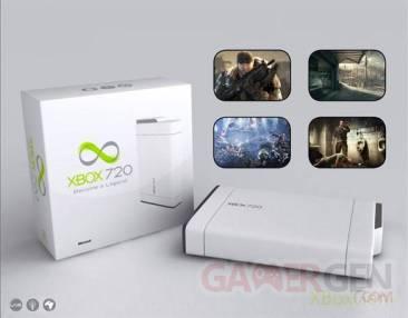 xbox-720-prototype_09024901C900082550